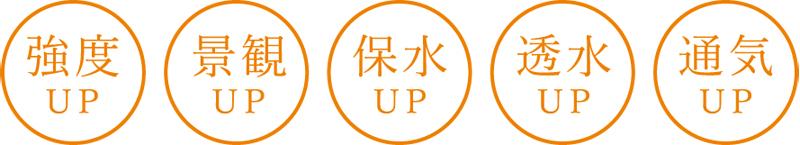強度UP・景観UP・保水UP・透水UP・通気UP